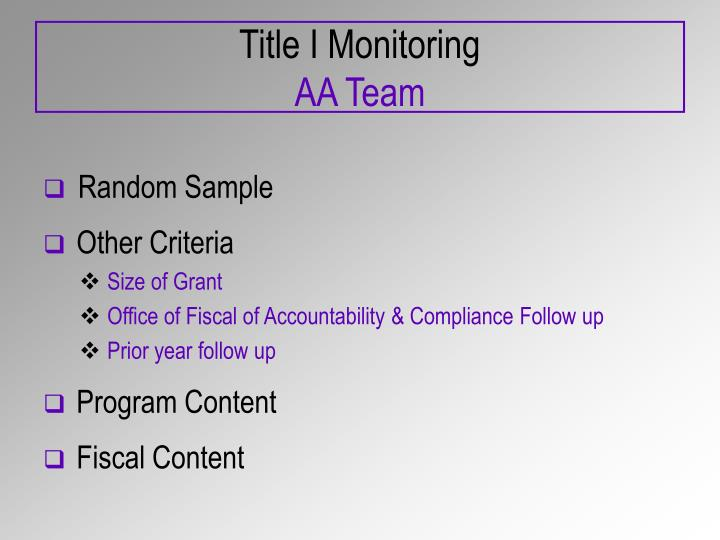 Title I Monitoring