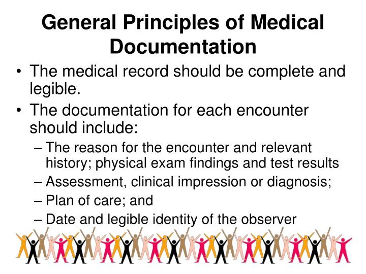 General Principles of Medical Documentation