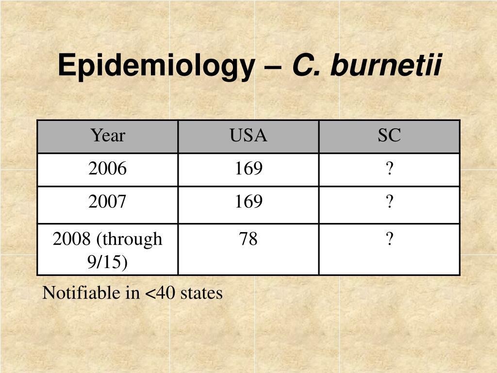 Epidemiology –