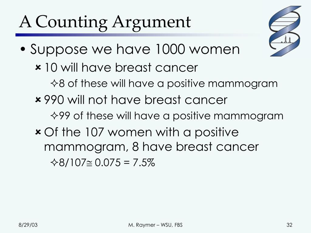 A Counting Argument