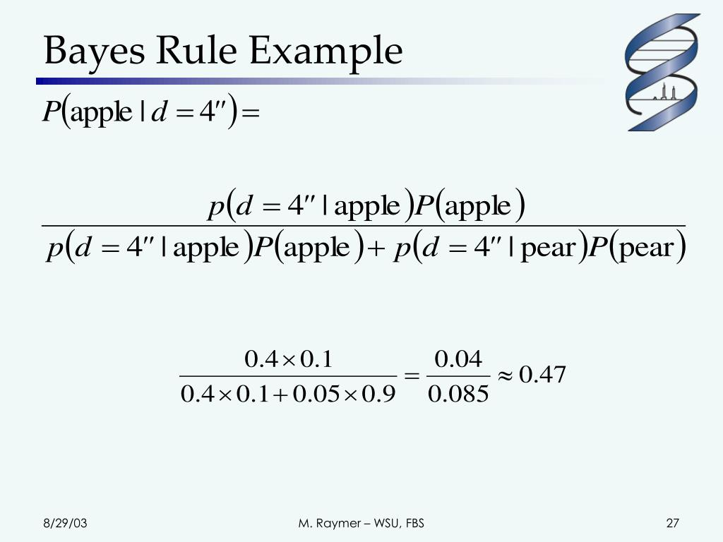 Bayes Rule Example