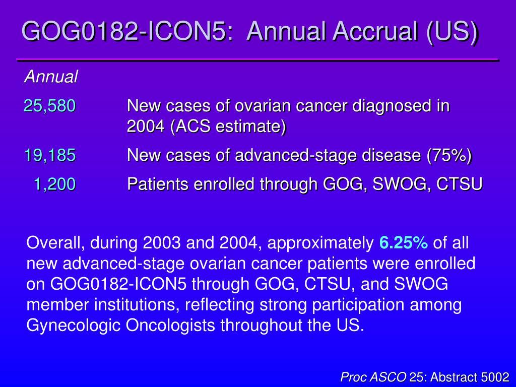 GOG0182-ICON5:  Annual Accrual (US)
