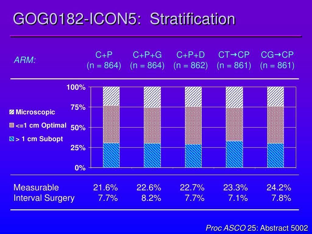 GOG0182-ICON5:  Stratification