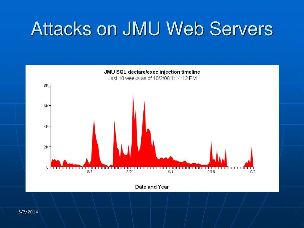 Attacks on JMU Web Servers