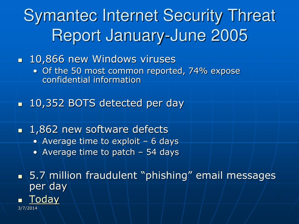 Symantec Internet Security Threat Report January-June 2005