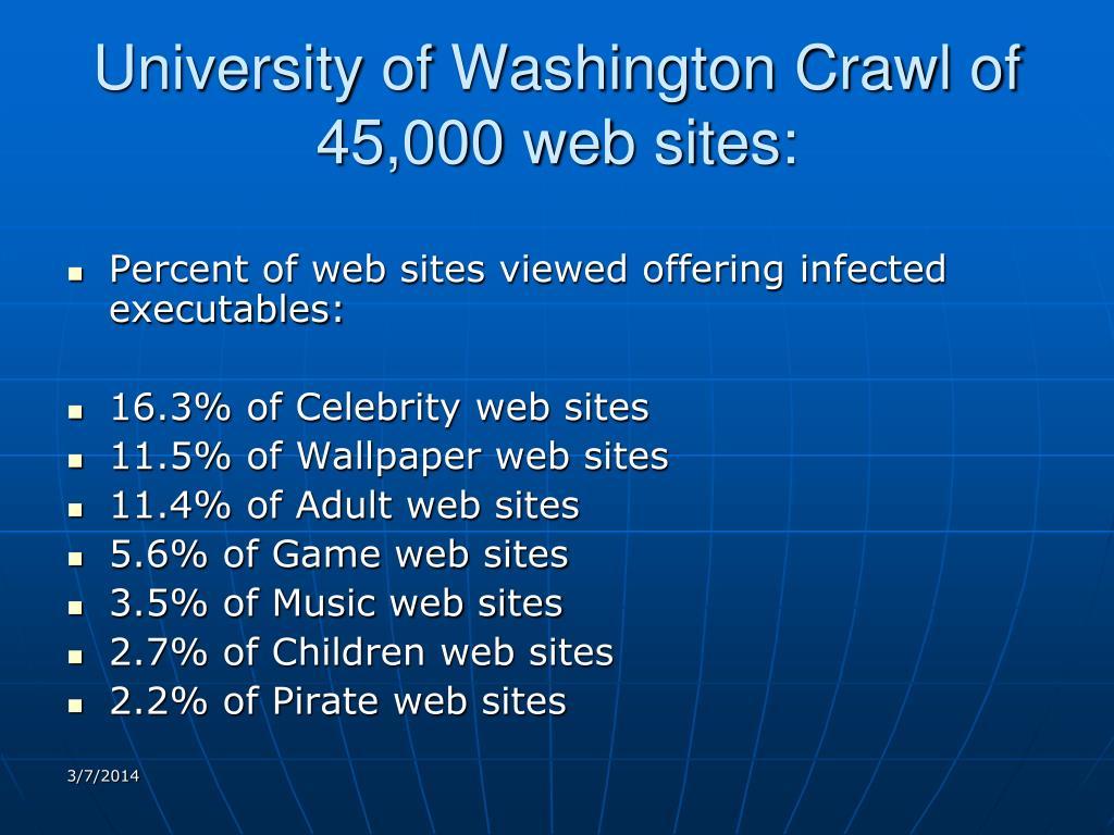 University of Washington Crawl of 45,000 web sites: