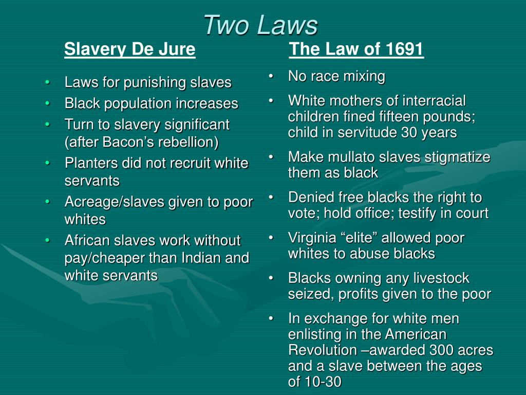 Laws for punishing slaves