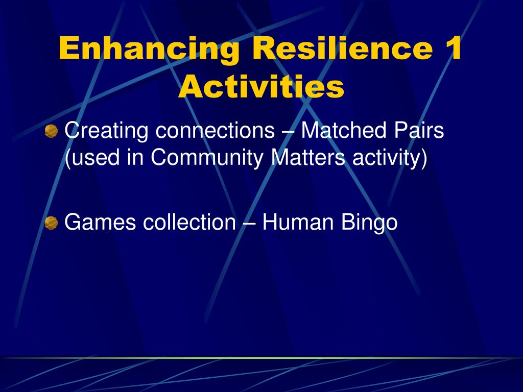 Enhancing Resilience 1 Activities