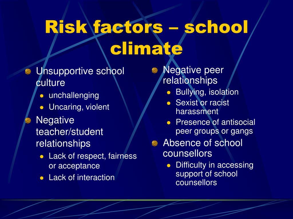 Unsupportive school culture
