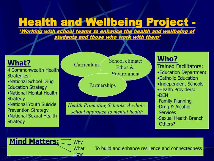 Health and Wellbeing Project -