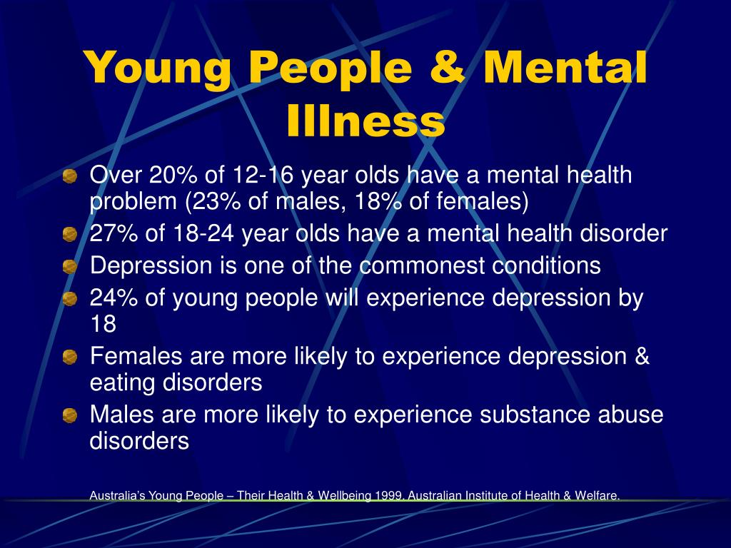 Young People & Mental Illness