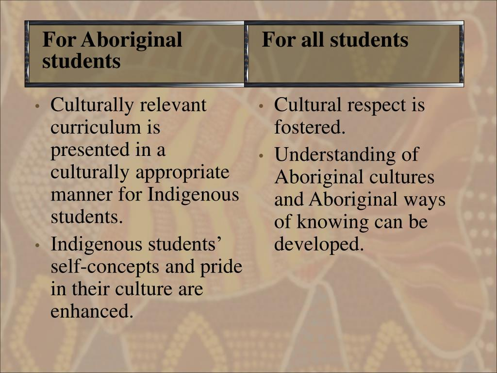 For Aboriginal students
