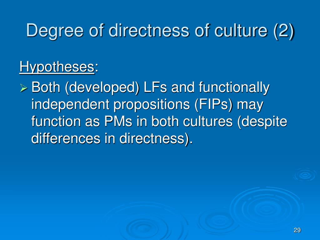 Degree of directness of culture (2)