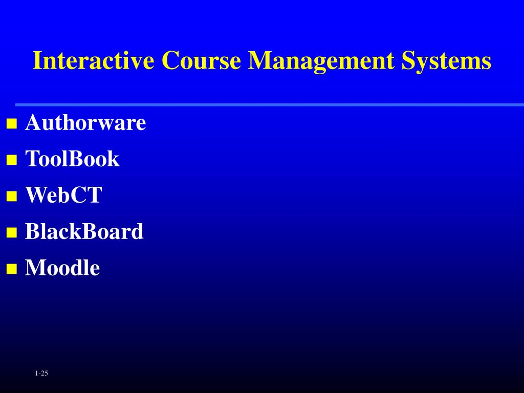 Interactive Course Management Systems