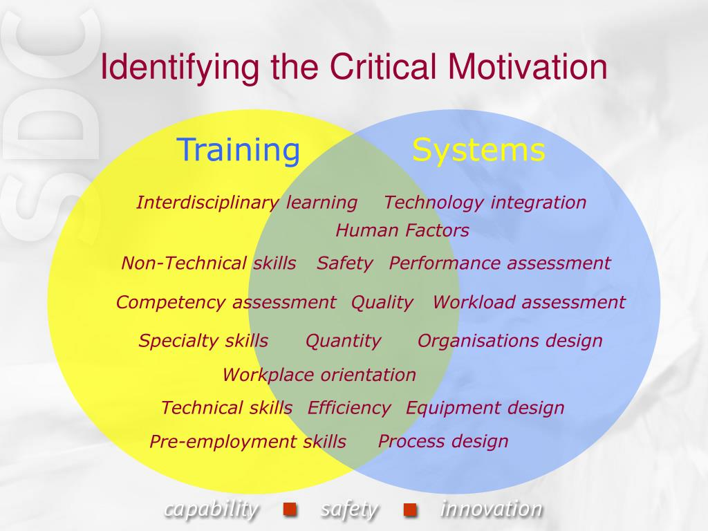 Identifying the Critical Motivation