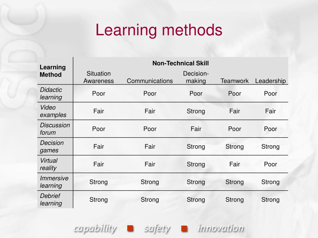 Learning methods