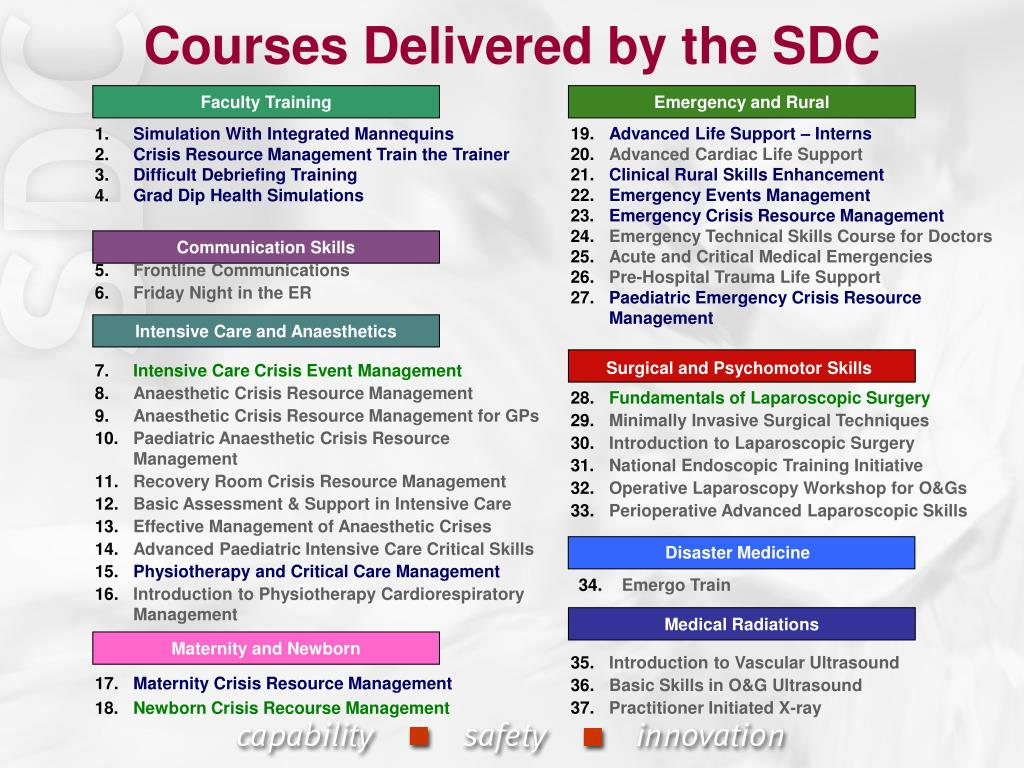 Courses Delivered by the SDC