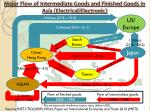 major flow of intermediate goods and finished goods in asia electrical electronic