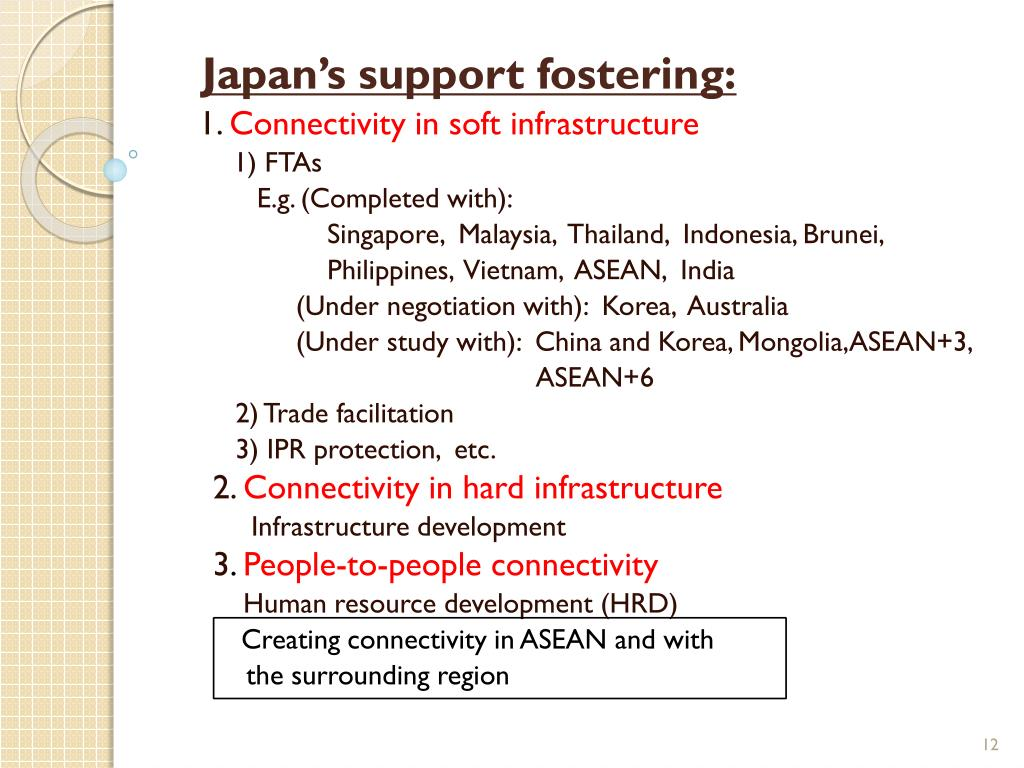 Japan's support fostering: