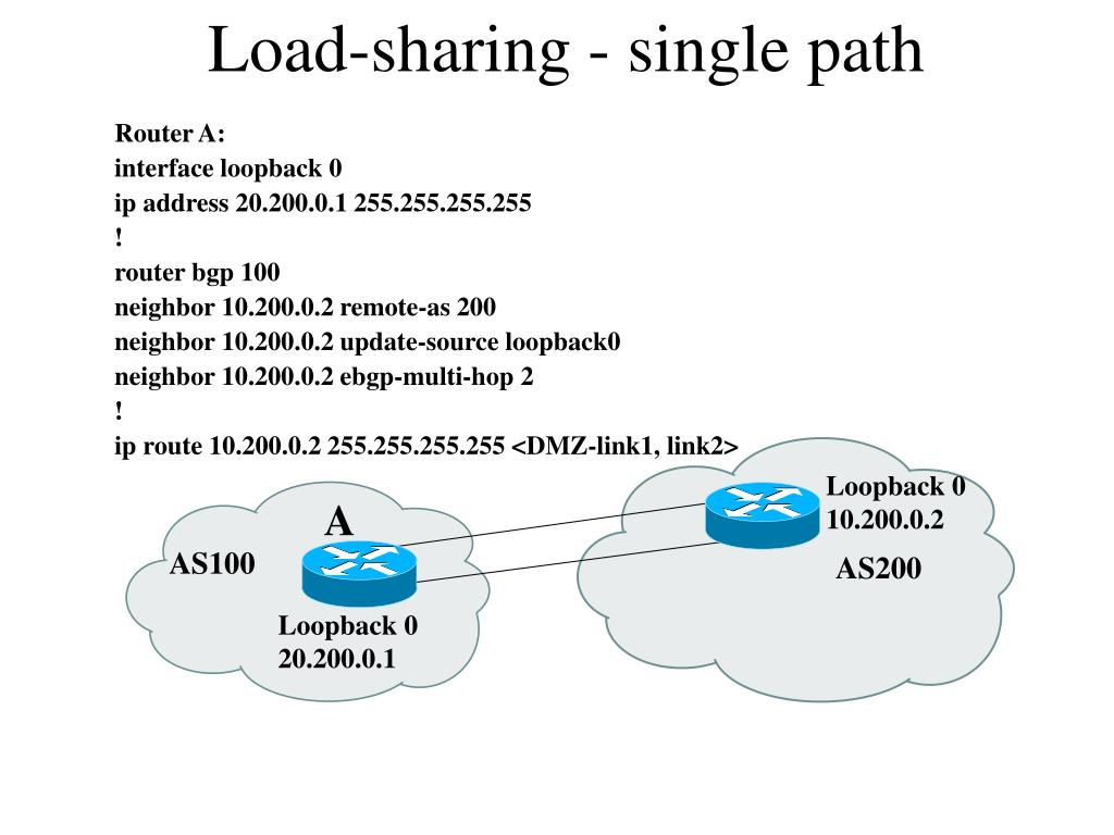 Load-sharing - single path