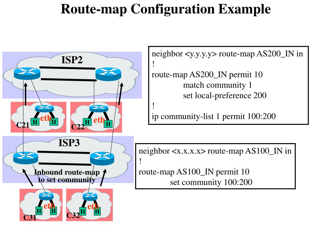 Route-map Configuration Example