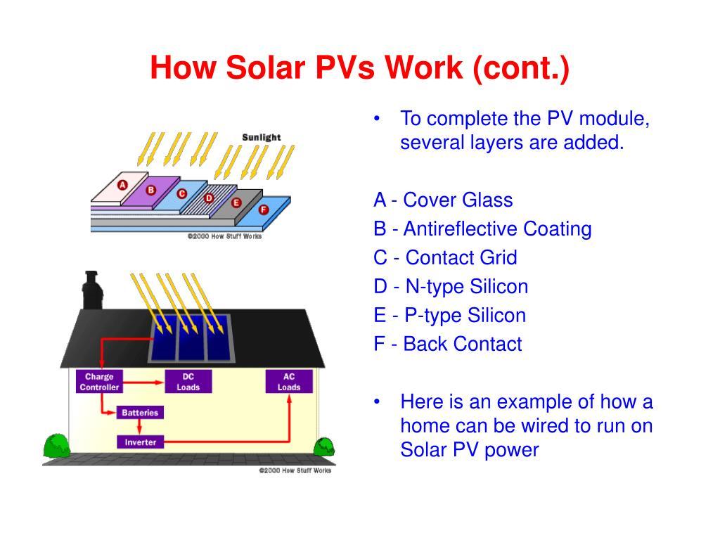 How Solar PVs Work (cont.)