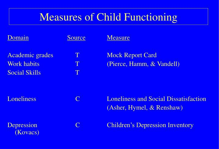 Measures of Child Functioning