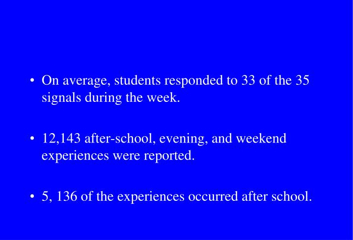 On average, students responded to 33 of the 35 signals during the week.