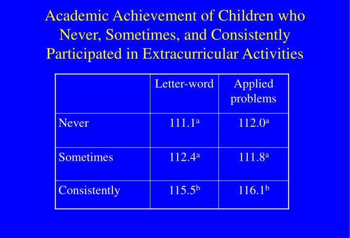 Academic Achievement of Children who Never, Sometimes, and Consistently Participated in Extracurricular Activities
