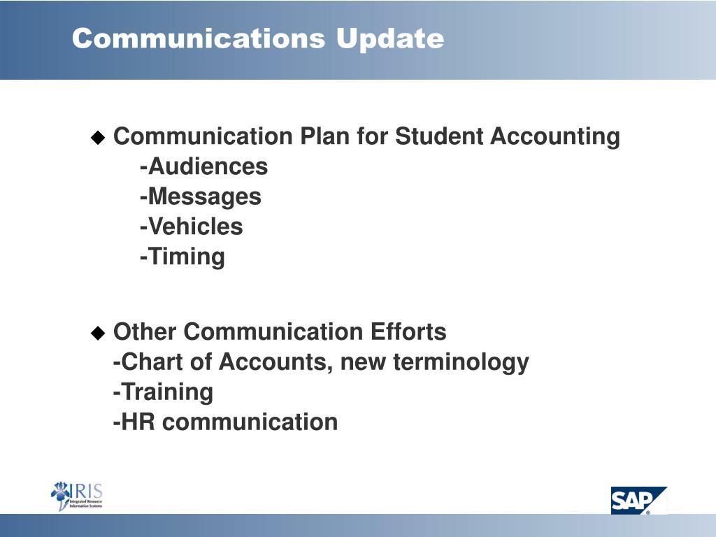 Communications Update