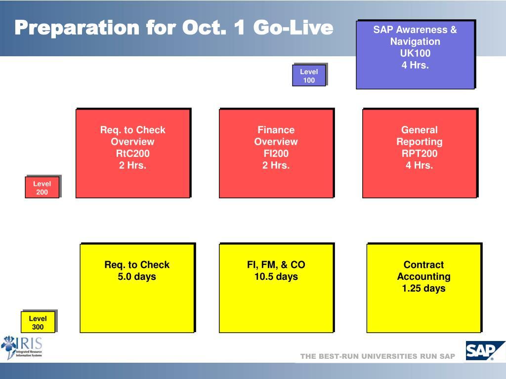 Preparation for Oct. 1 Go-Live