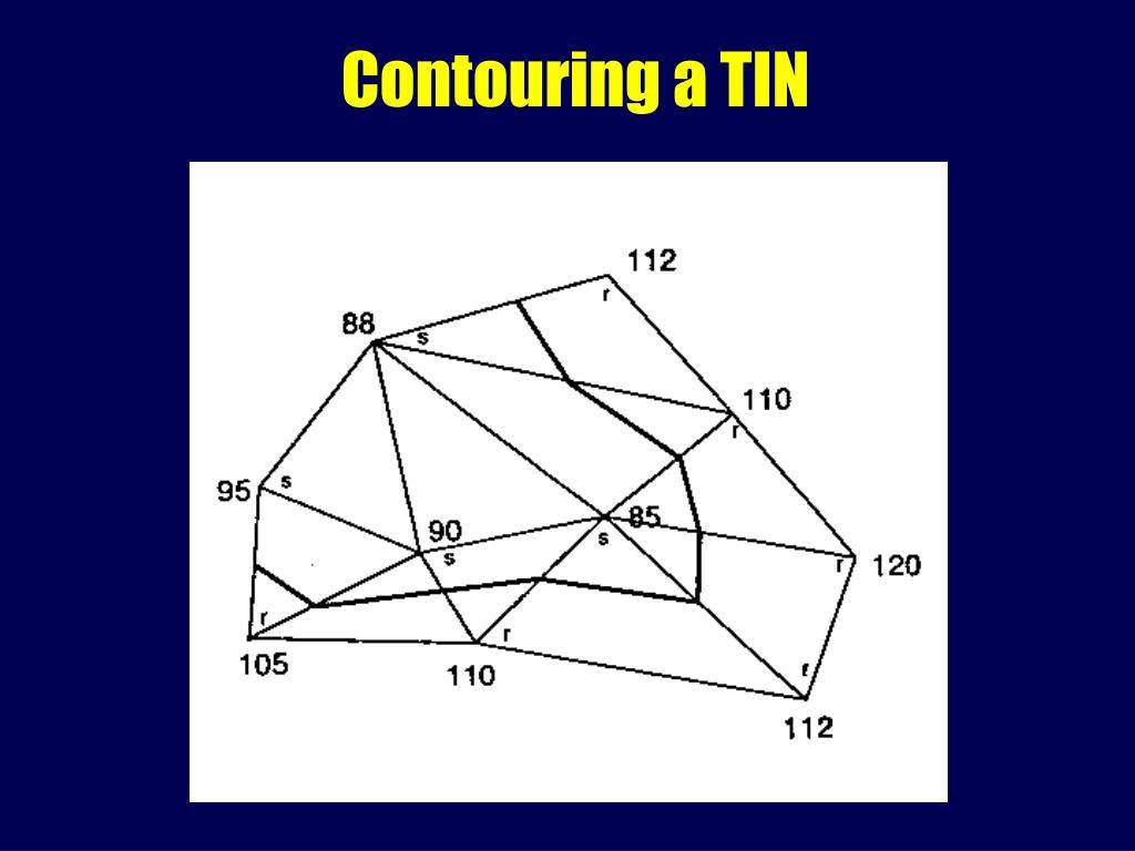 Contouring a TIN