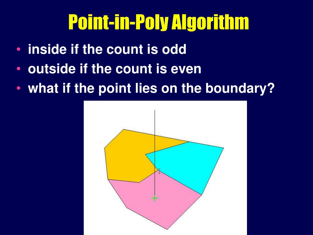 Point-in-Poly Algorithm
