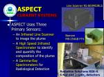 aspect current systems