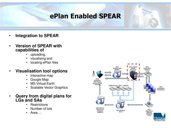 ePlan Validation Web Service