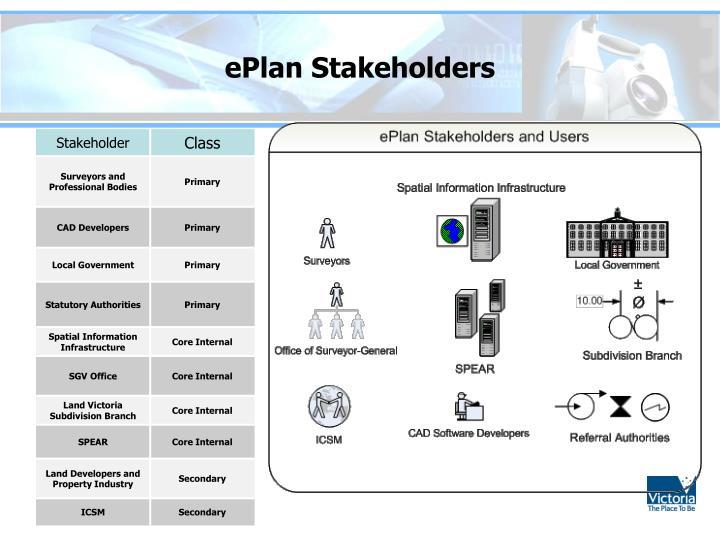 ePlan Stakeholders