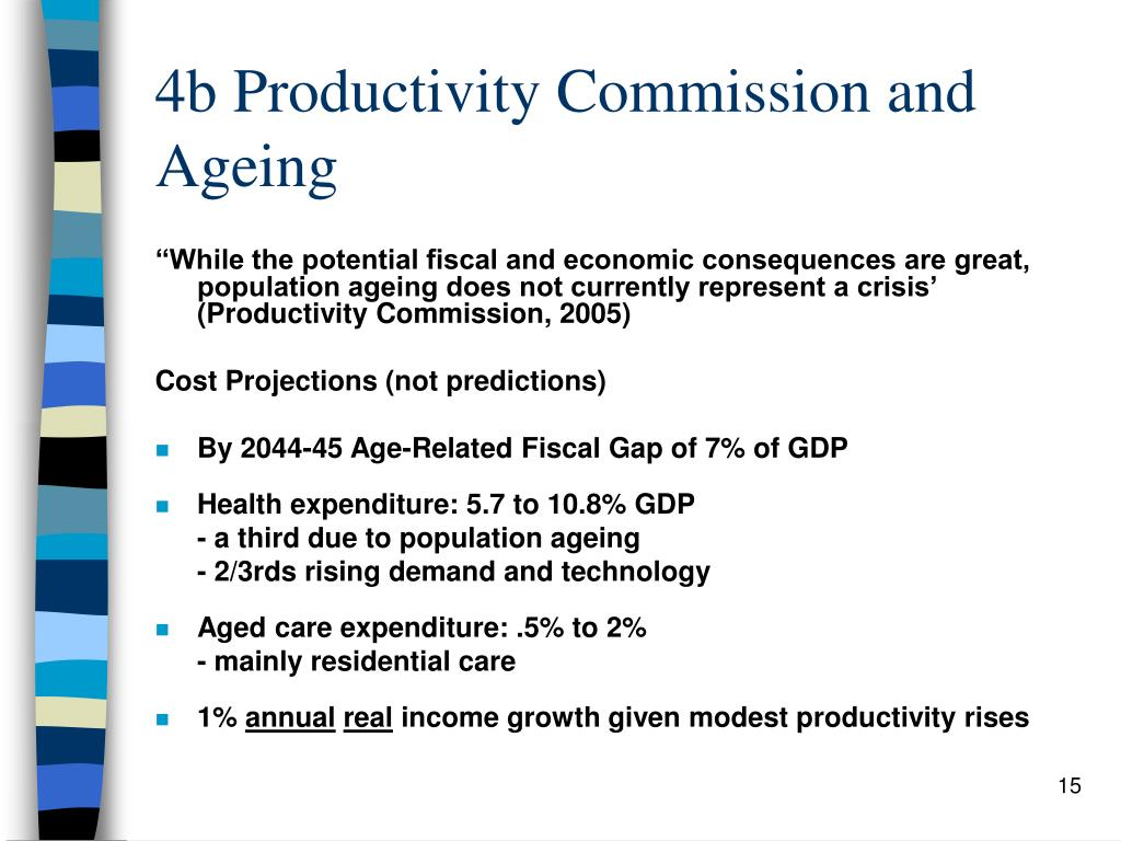 4b Productivity Commission and Ageing