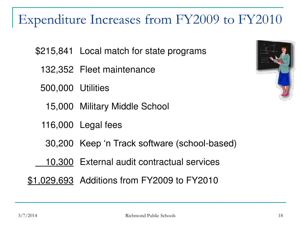 Expenditure Increases from FY2009 to FY2010