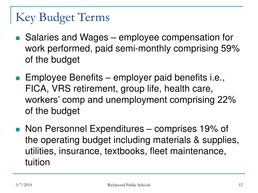 Key Budget Terms