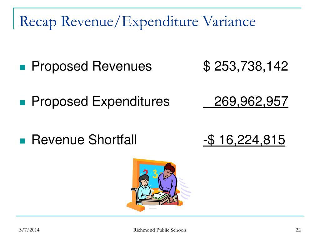 Recap Revenue/Expenditure Variance