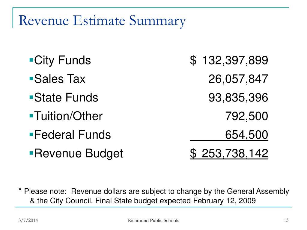 Revenue Estimate Summary