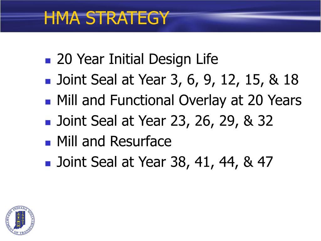 HMA STRATEGY
