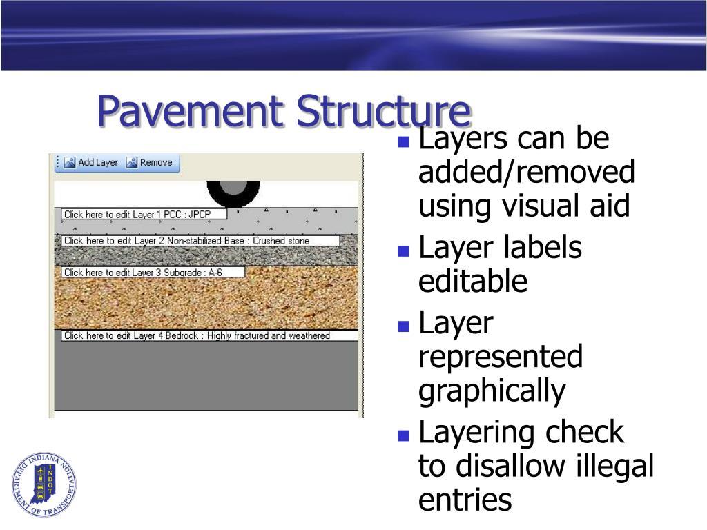 Pavement Structure