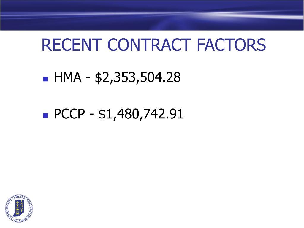 RECENT CONTRACT FACTORS
