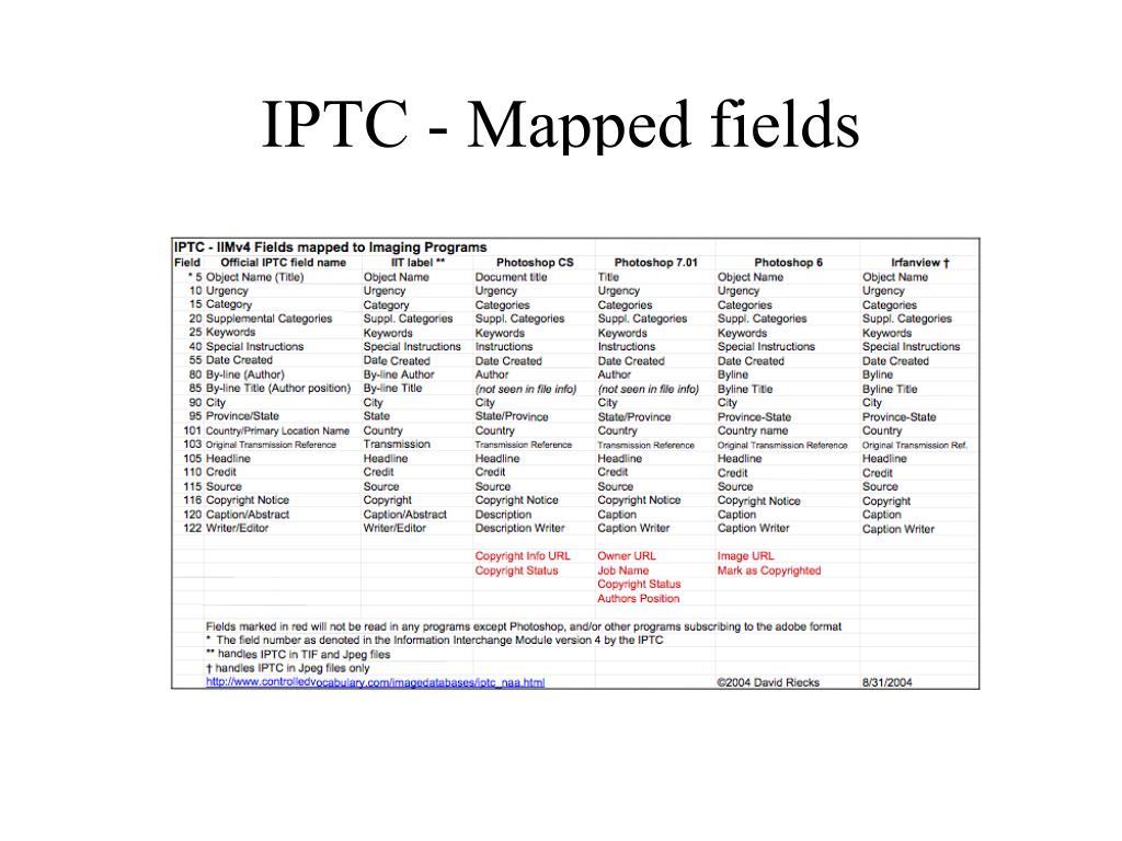 IPTC - Mapped fields