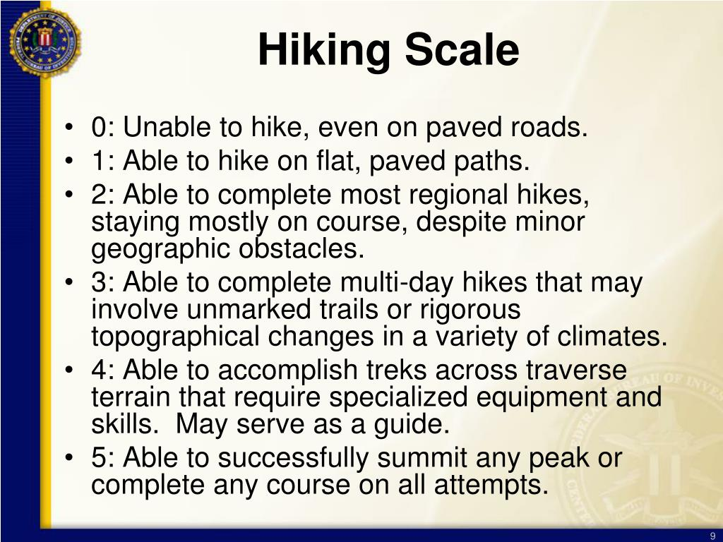 Hiking Scale