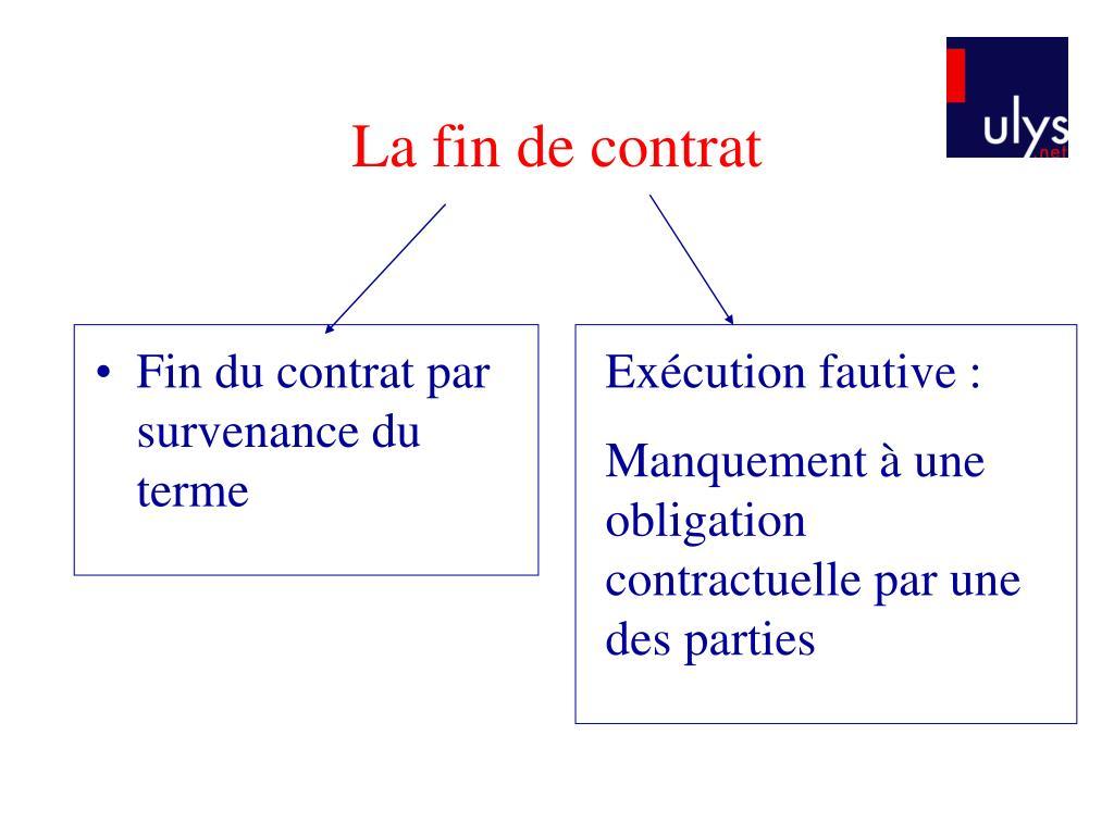 La fin de contrat