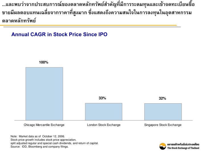 ...และพบว่าจากประสบการณ์ของตลาดหลักทรัพย์สำคัญที่มีการระดมทุนและเข้าจดทะเบียนซื้อขายมีผลตอบแทนเฉลี่ยจากราคาที่สูงมาก ซึ่งแสดงถึงความสนใจในการลงทุนในอุตสาหกรรมตลาดหลักทรัพย์