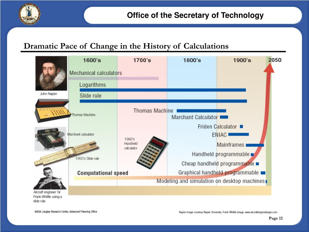 Dramatic Pace of Change in the History of Calculations
