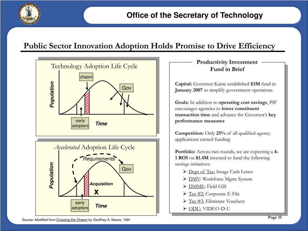 Public Sector Innovation Adoption Holds Promise to Drive Efficiency